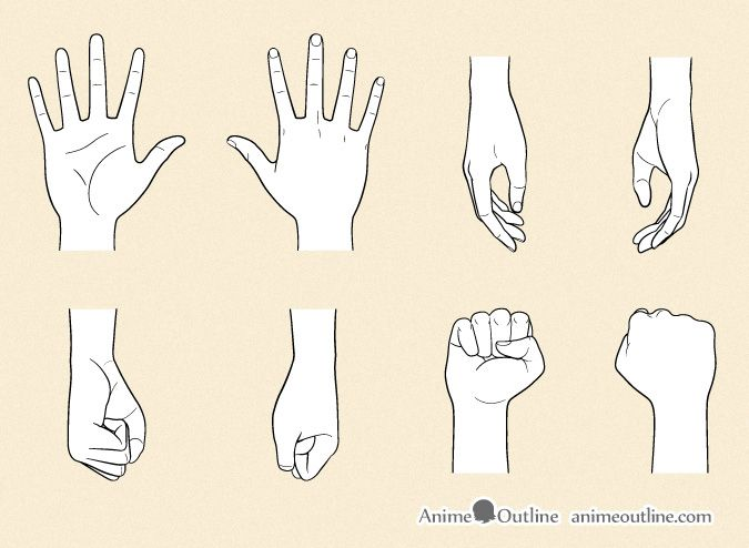 Drawing Hands Is Hard But Anime Outline Have A Good Tutorial On How To Draw Hands For Anime And Manga Drawing Anime Hands Anime Hands Anime Drawings