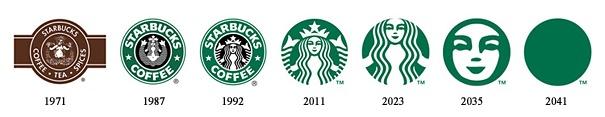 Past and future of Starbucks logo    http://www.boredpanda.com/famous-logos-history-future/