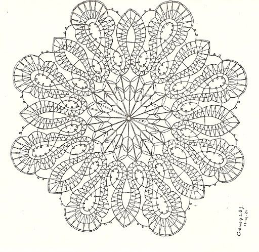 Mijn eigen patronen, My own patterns, Mis propios patrones, Мои собственные карти - Yvonne M - Picasa Web Album