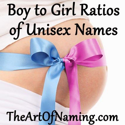 The Art of Naming: Boy to Girl Ratios of Unisex Names in 2013