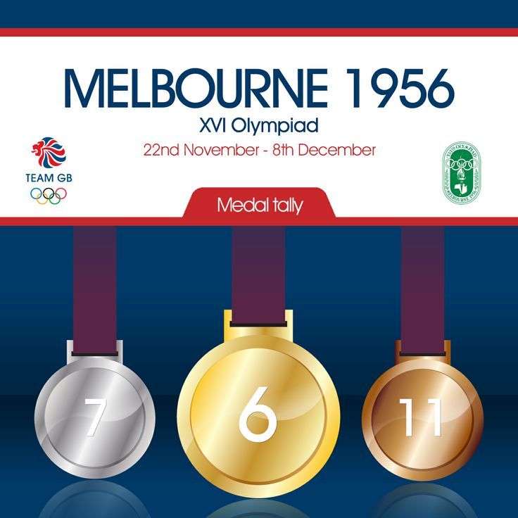Team GB's total medal count from Melbourne 1956 Olympic games