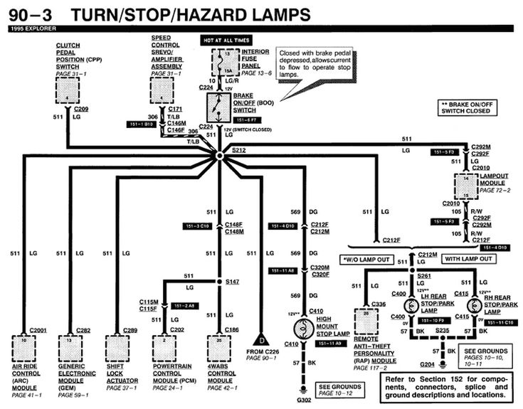 Awesome ford Ranger Headlight Switch Wiring Diagram in ...