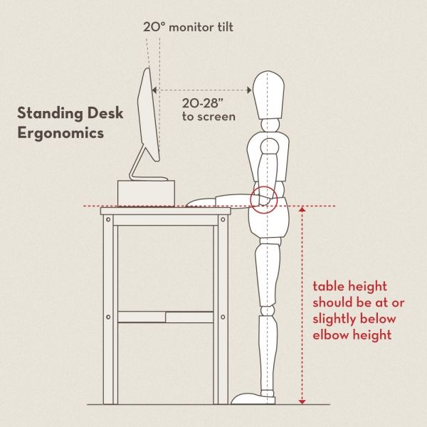Quick tips for getting the ergonomics right for your standing desk.