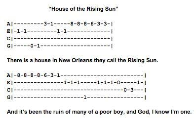 House of the Rising Sun Ukulele Fingerpicking Pattern