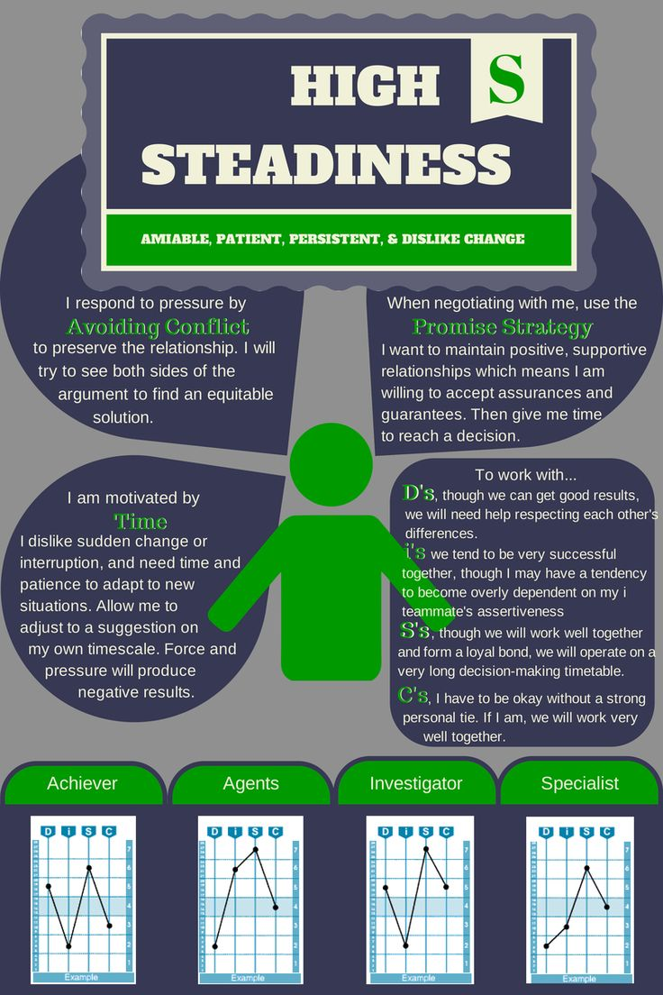 High S Steadiness [Infographic using older DiSC Classic