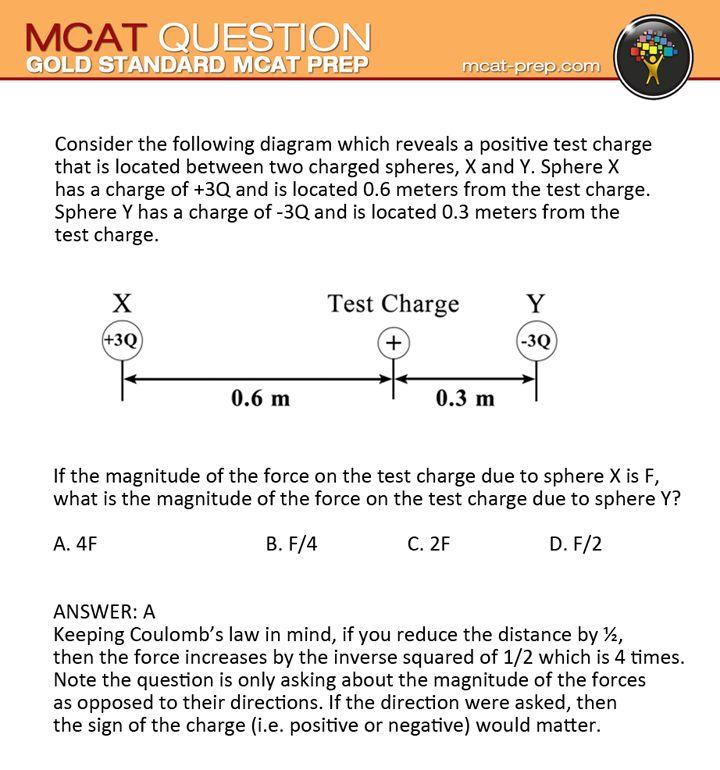 Prepare for the MCAT Exam - Association of American ...