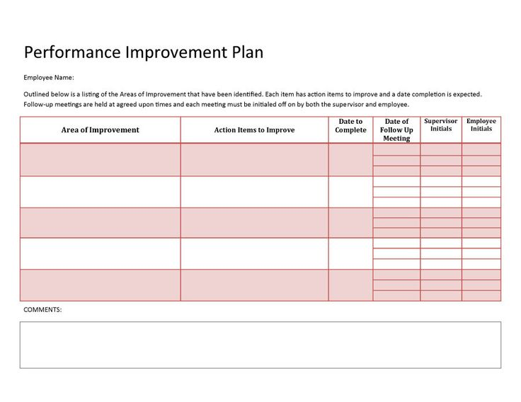 performance improvement plan template 31