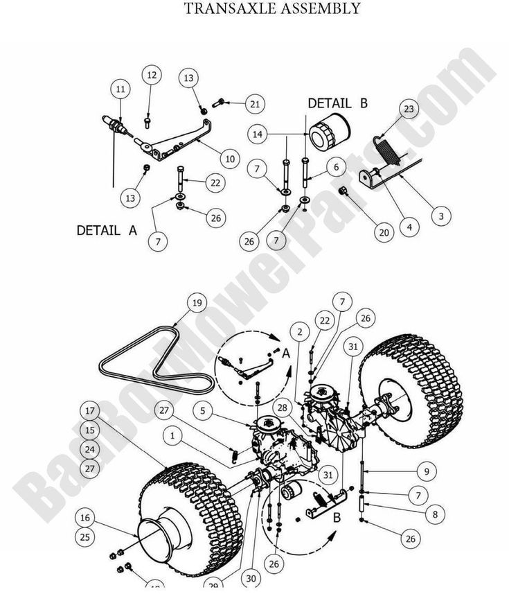50 Bad Boy Mower Parts Diagram Hc9r di 2020