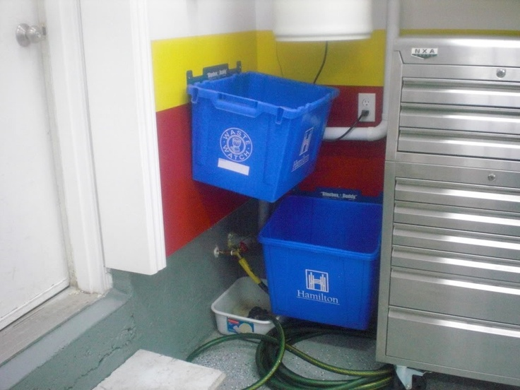 recycle bin ideas garage - Recycle Bin Garage Storage Ideas
