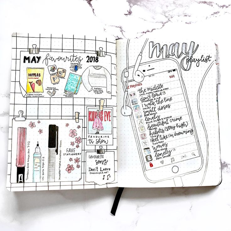 15 Unique Bullet Journal Ideas You've Probably Never Seen Before – Shalia Shaman