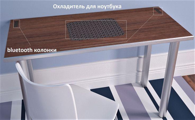 Ответ моей компании на завышенную цену умного стола. Наш стол SmartTab имеет встроенные bluetooth колонки, охладитель для ноутбуков, usb hub на три дополнительных входа, а так же, встроенный в ножку стола сетевой фильтр.