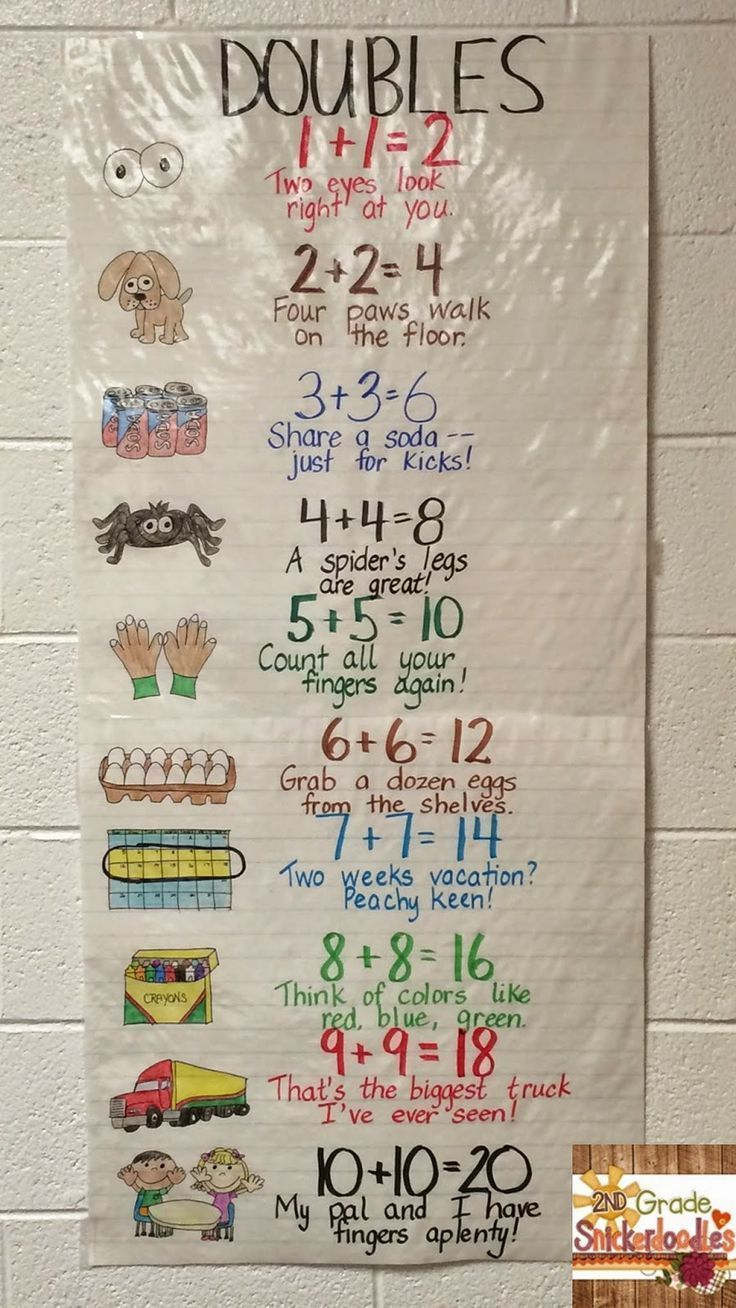 worksheet Doubles Facts 17 best ideas about doubles facts on pinterest addition freebie i like the real world connections would help with understanding even