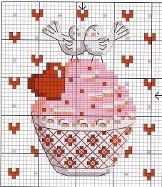 #Valentines #cupcakes cross stitch