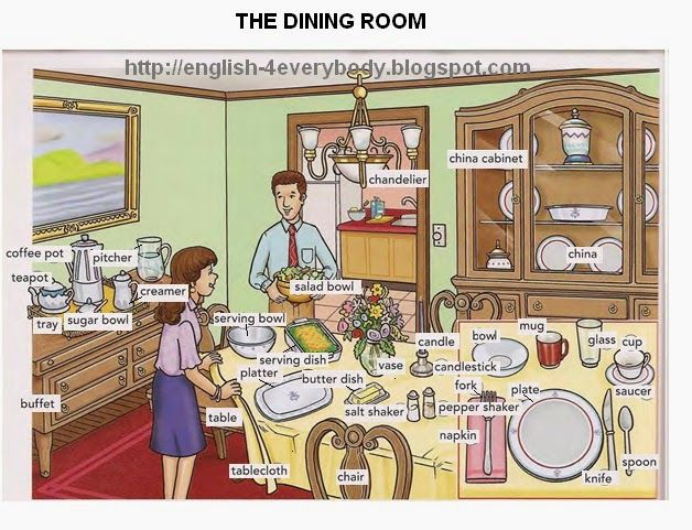 English for beginners: The Dining Room