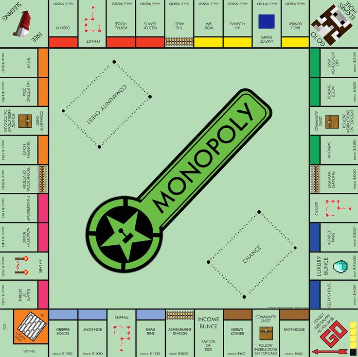 """AH Monopoly board credit for the original board(not pictured in this post) goes to sparkytheelephant on reddit.  Link: ( a href=""""http://i.imgur.com/tkPtIkm.jpg"""" target=""""_blank"""">http://i.imgur.com/tkPtIkm.jpg</a> )  (Pictured in this pin) edited/modified by ME! to make it even more #achievement hunter/#minecraft -esque #Roosterteeth  Tumblr link: http://anyfing.tumblr.com/post/94681321163/ah-monopoly-board-top-credit-goes-to"""