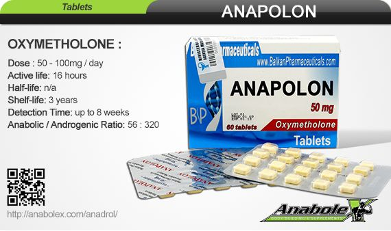 ANAPOLON (oxymetholone) causes development of muscles this effect is of interest to the body building community because it is caused by greatly improving protein synthesis, ergo accelerating the development of muscle mass.  Anapolon is considered to have the strongest anabolic effect of all orally administered steroids currently available.