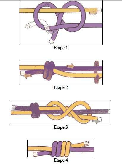 Les 17 meilleures id es de la cat gorie noeud coulissant sur pinterest noeud r glable - Comment faire les bracelet elastique ...