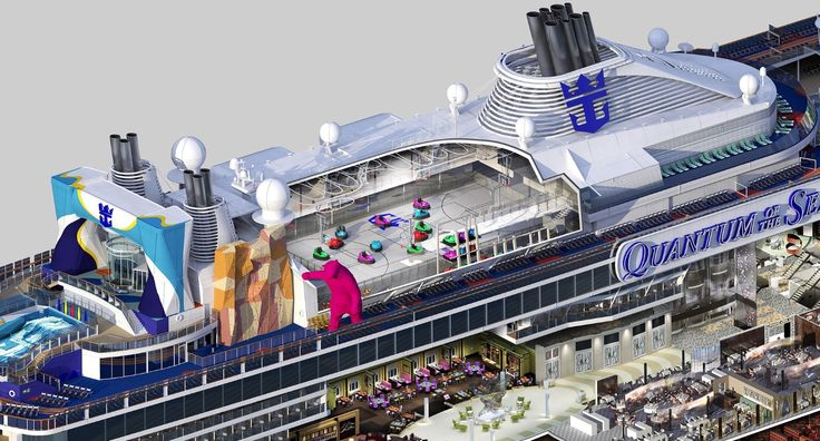 SeaPlex RipCord and FlowRider from Quantum of the Seas cutaway image.