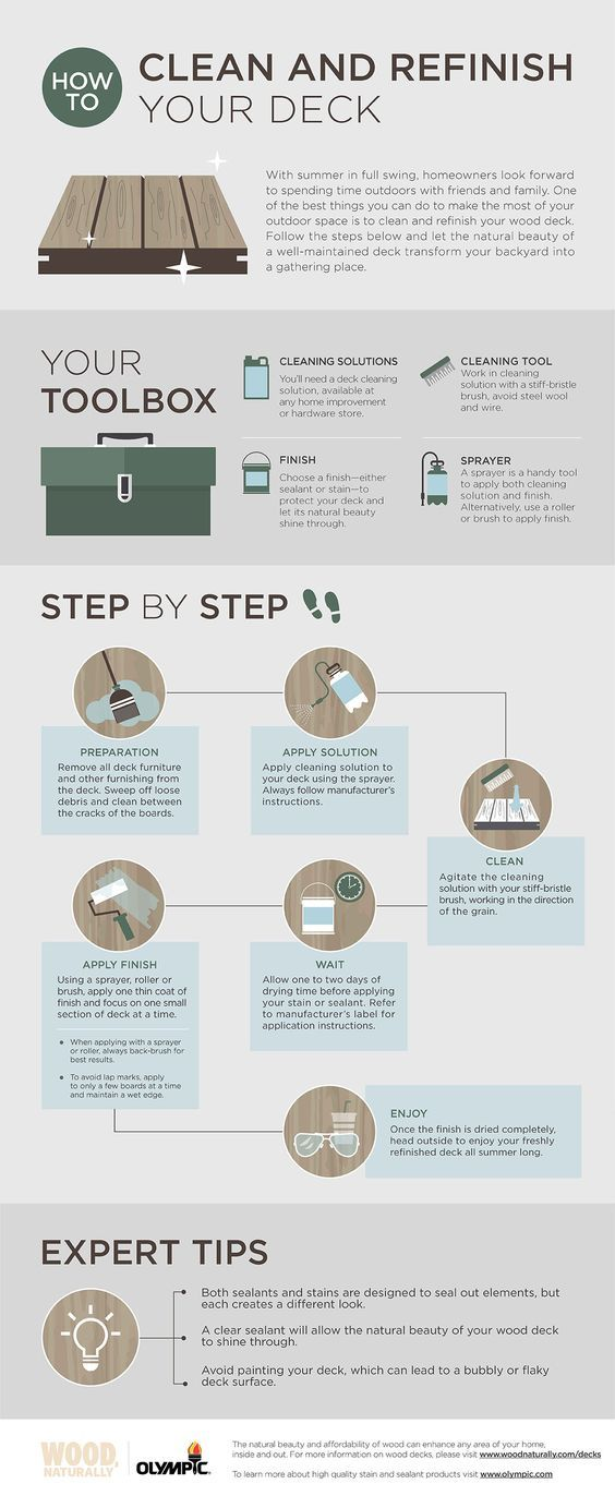 WOOD-NATURALLY-HOW-TO-CLEAN-AND-REFINISH-YOUR-DECK-OLYMPIC-STAIN-SEALANT