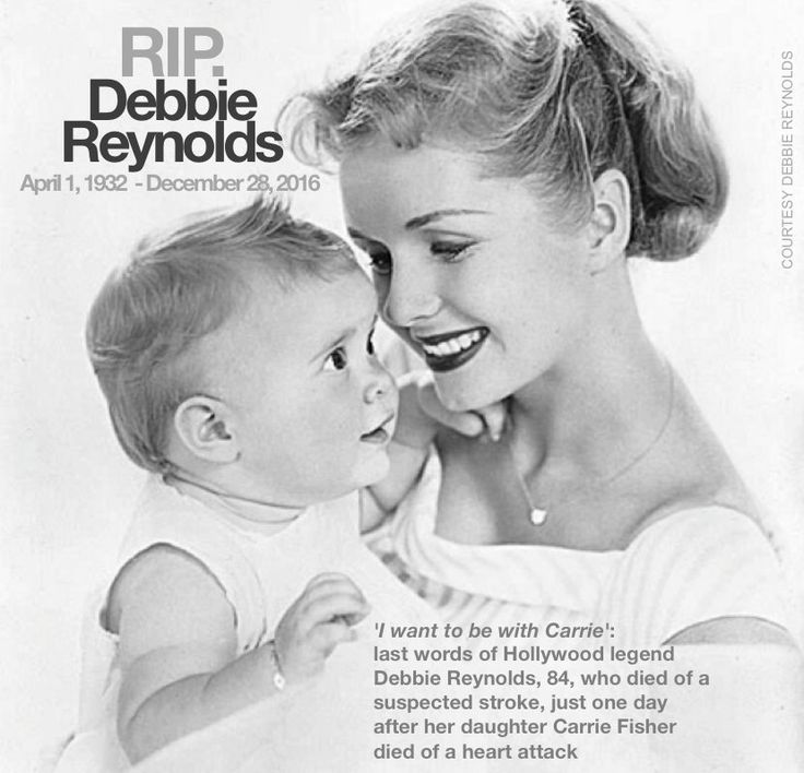 RIP Debbie Reynolds