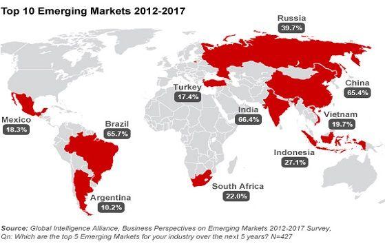 mercati emergenti | Blog Ufficiale anyoption™