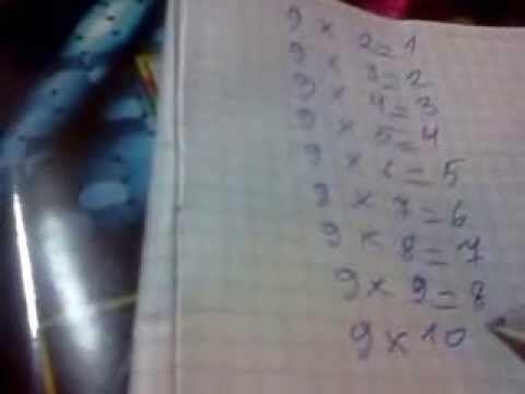 Секреты таблицы умножения