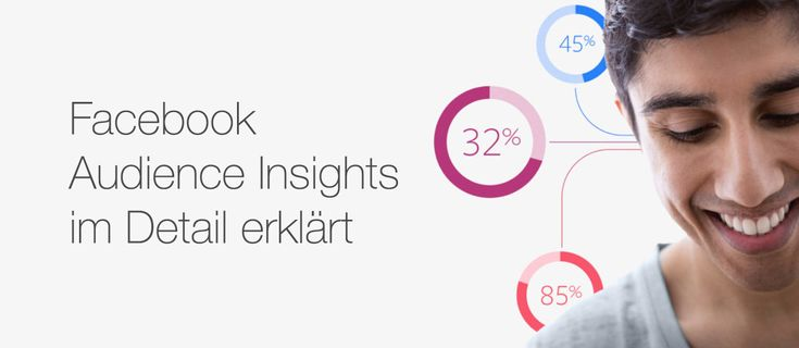 Facebook Audience Insights: Zielgruppenanalyse und -definition im Detail - allfacebook.de #socialmedia #facebook #facebookads