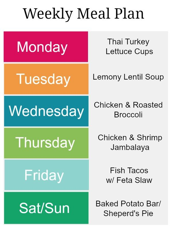 This week's meal plan - a week's worth of healthy meals