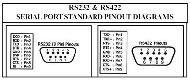 PLC: MODBUS, RS 232, RS 485, RS 422 and Cable screen