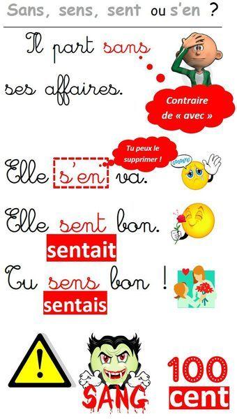 Une affiche pour les homophones sans, s'en, sent, sens, sang et cent   MA MAITRESSE DE CM1-CM2
