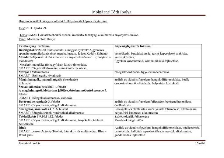 Barangolás a magyar nyelv birodalmában, bemutató | PDF to Flipbook