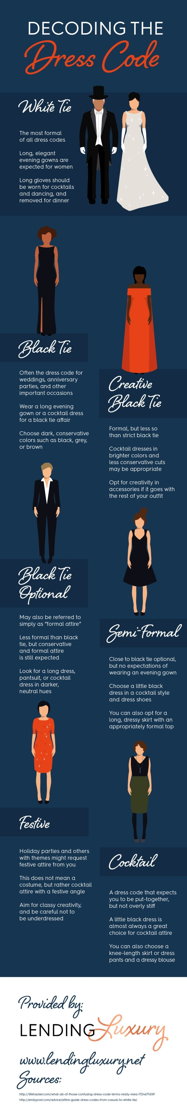 The dress explained - From Cocktail To White Tie Complicated Dress Codes Explained Infographic