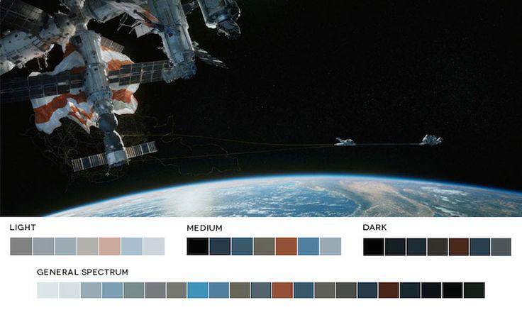 33 Famous Movie Stills Broken Down Into 7-Color Palettes http://digitalsynopsis.com/design/color-palettes-famous-movies/