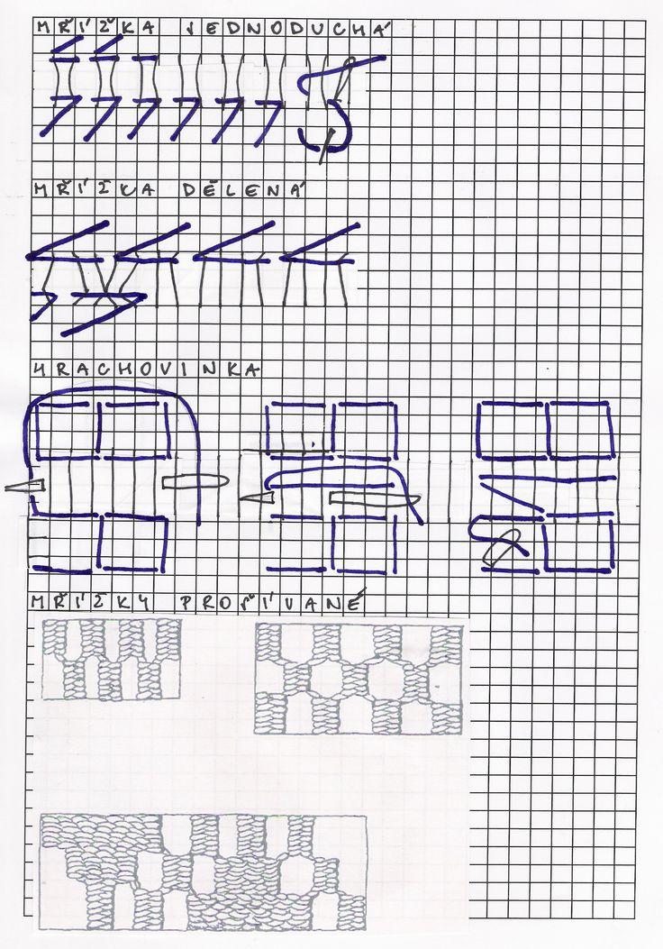 Mřížky - jednoduchá, dělená, hrachovinka, mřížka prošívaná.