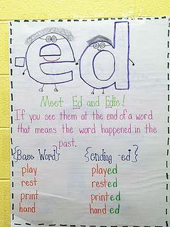 -ed endings, anchor chart