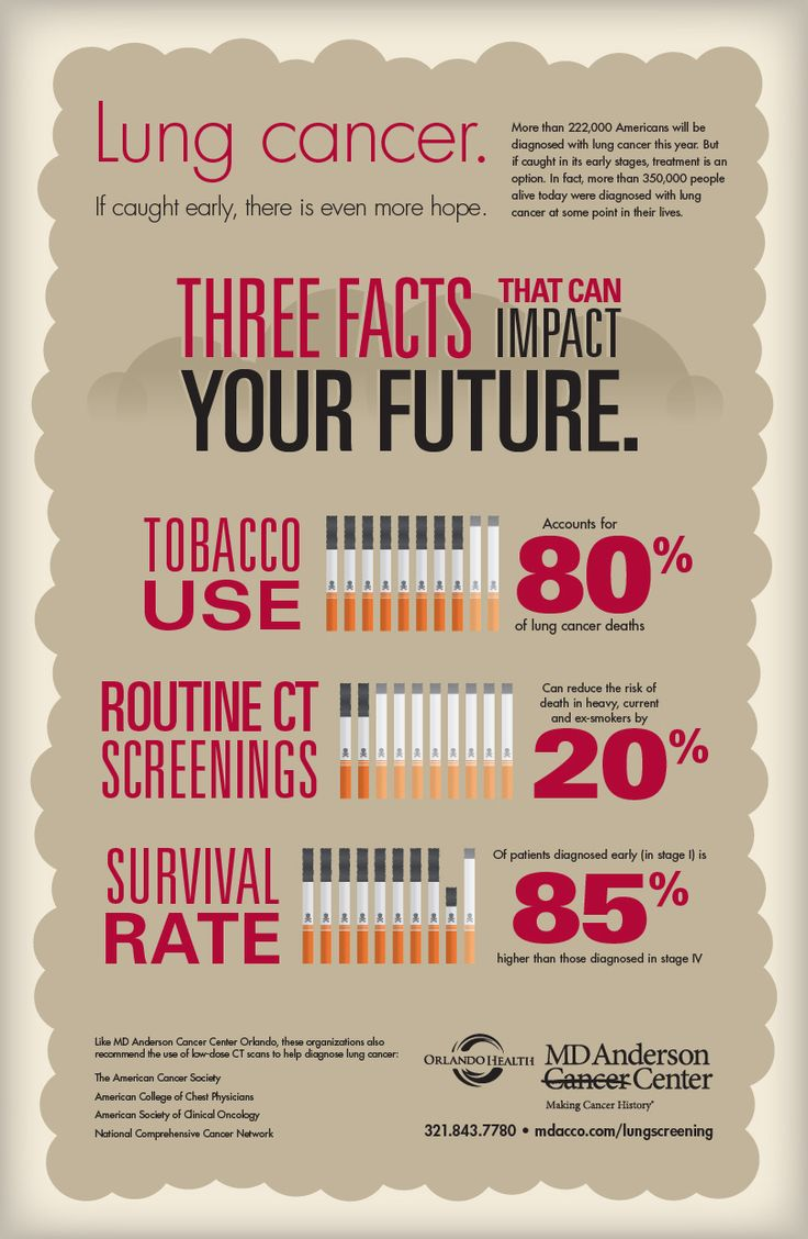 essays on smoking and lung cancer Free essay: smoking and lung cancer lung cancer accounts for fifteen percent of all cancer cases, and an estimated 170,000 people in the united states get home page free essays.
