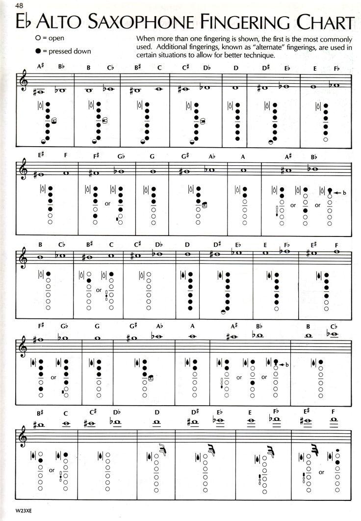 how to play the tenor saxaphone