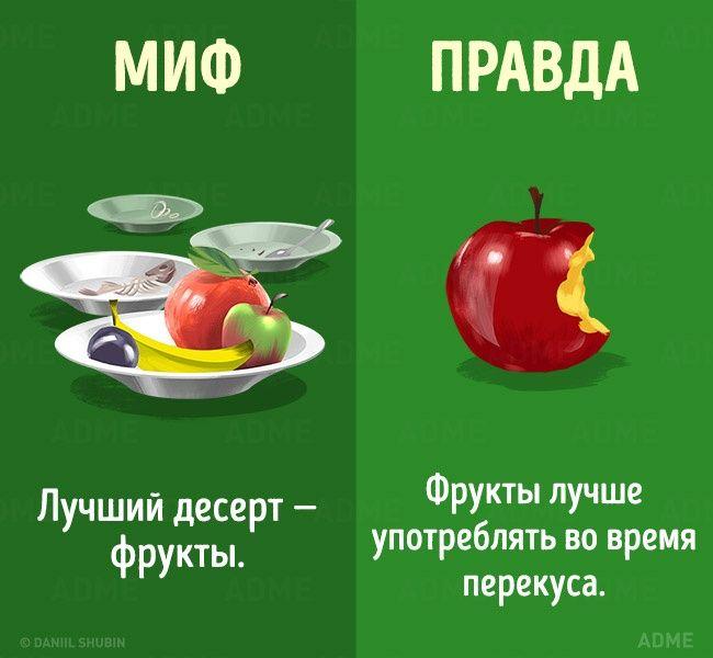 Картинка интересные факты о еде