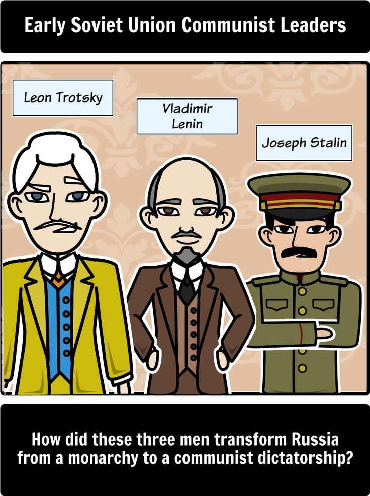 Communism and the Russian Revolution - Lenin, Trotsky, and Stalin's influence on Communism: The development of communism in Russia was heavily influenced by the ideas and actions of three men: Vladimir Lenin, Joseph Stalin, and Leon Trotsky. In this activity, students will complete a timeline that highlights the actions of Lenin, Stalin, and Trotsky in a traditional storyboard.