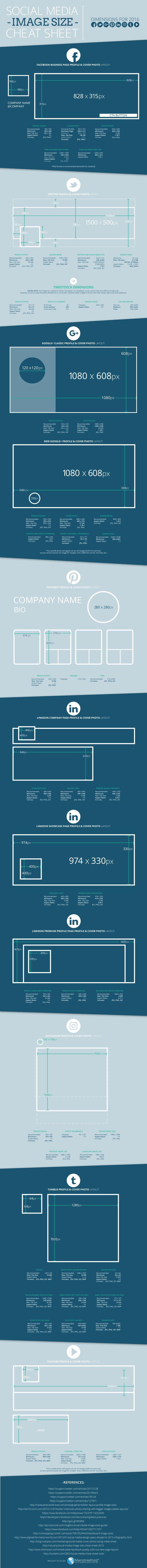 Tamanhos de imagens para Redes Sociaisl 2016 | Social Media Image Sizes for 2016 [Infographic] | Social Media Today