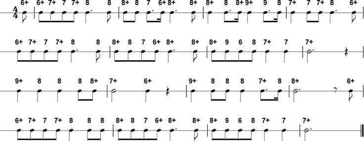 My Old Dog Tray Harmonica Tab | Partituras. Armonica