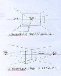 内装パースの基本(手描きパースの描き方)