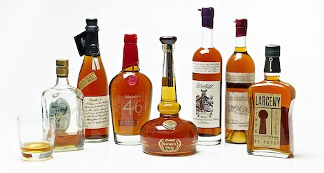 The Pappy Trackers: Understanding Black-Market Bourbon Pricing ...