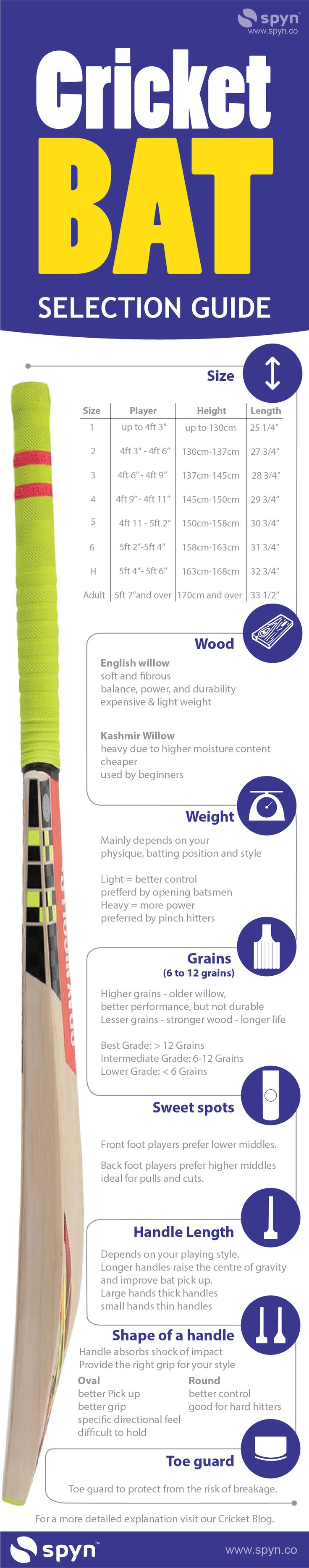 Selecting the Best Cricket Bat for your batting style can be tricky. Understand the nuances and technicalities to make the right decision.