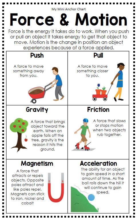 93 best images about anchor charts on pinterest writers notebook complex sentences and student. Black Bedroom Furniture Sets. Home Design Ideas