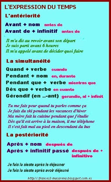 J'aime la langue française: L'antériorité,la simultanéité et la postériorité