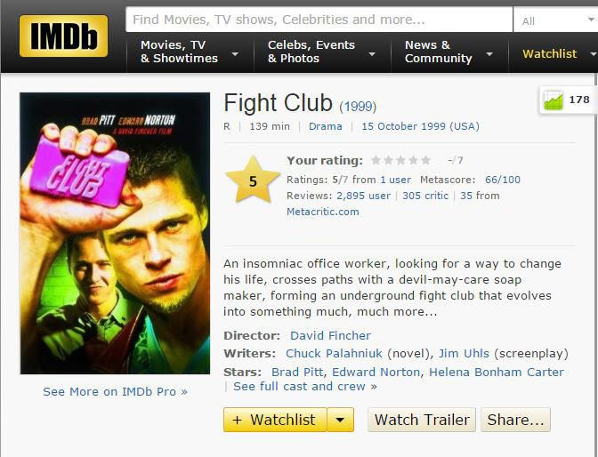 Fight Club IMDB