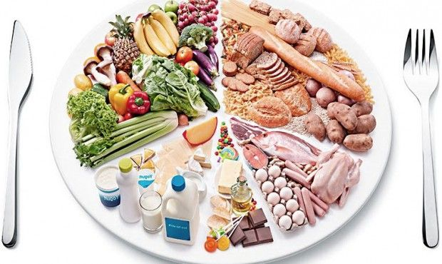 диета на каждый день
