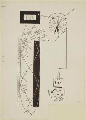 Picabia - Le mouvement Dada