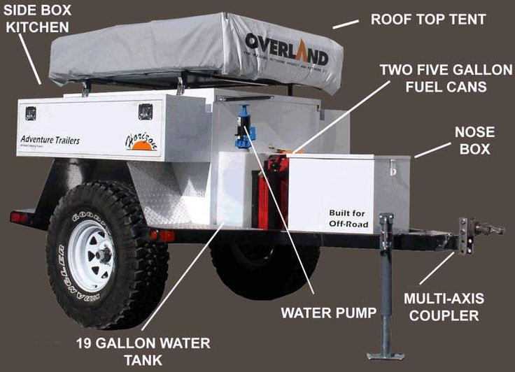 Off-Road Trailers - TwistedAndes, I can't read any of it, but the picture are good for build ideas.